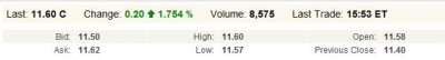 Screen capture of low volume thinly traded stock
